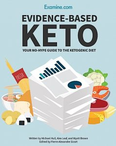 Evidence Based Keto Review