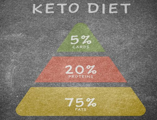 Keto Diet Lies And Keto Diet Myths