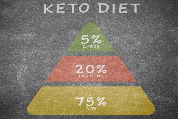 keto diet myths and lies